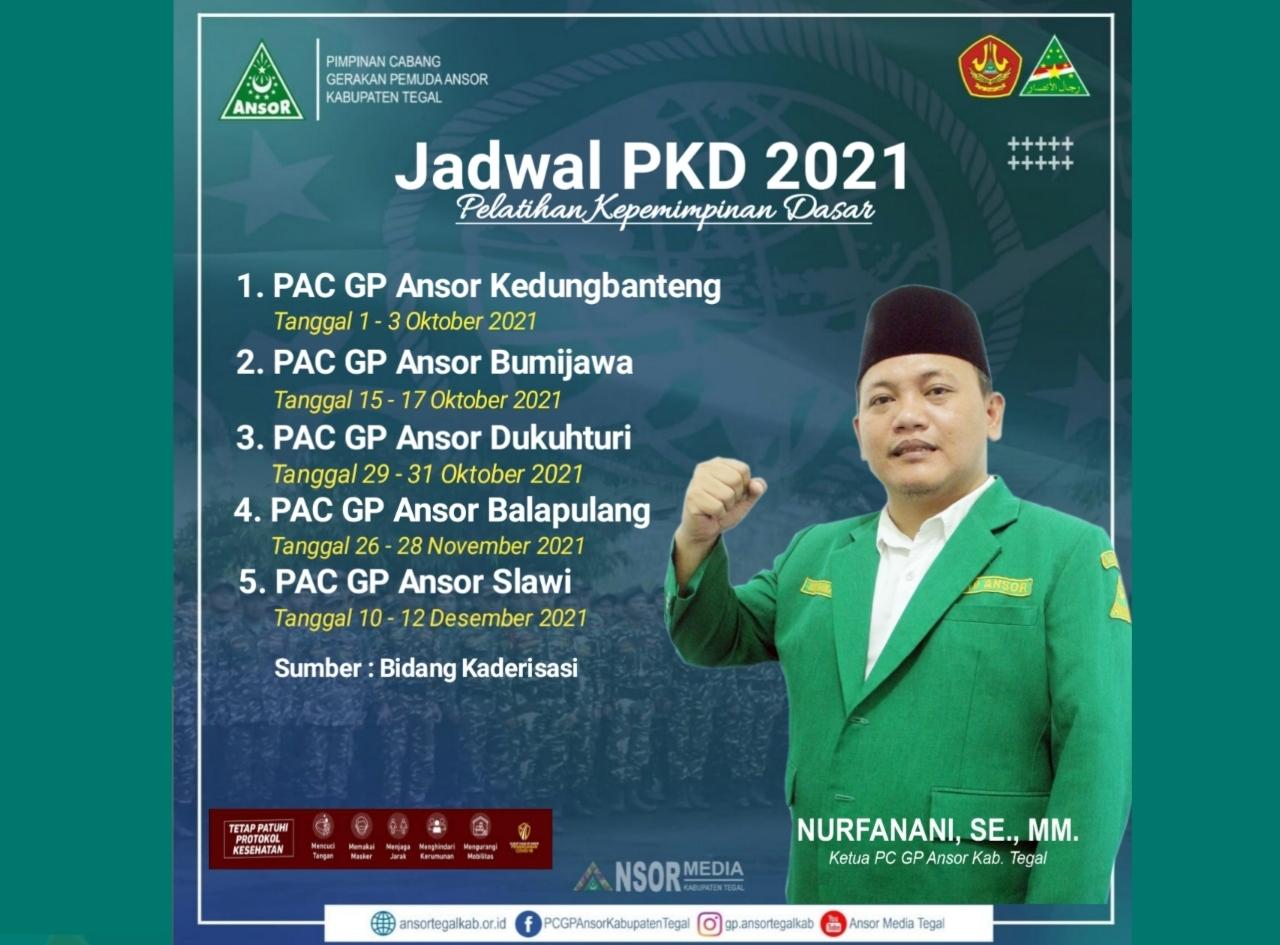 Ini Jadwal PKD Ansor Kabupaten Tegal 2021 dimasa PPKM, GP Ansor